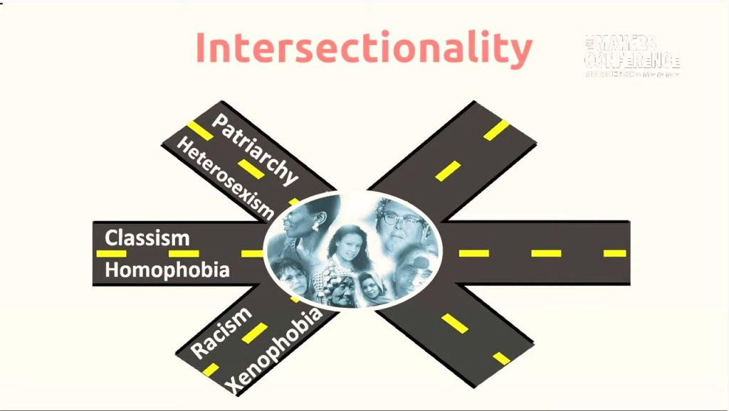 Drawing of three roads with yellow interrupted lines in the middle, coming together in the middle (intersecting)  Top left road says: Patriarchy Heterosexism Middle road left says: Classism, Homophobia Bottom left road says: Racism, Xenophobia  The middles shows a B&W photo of several persons.
